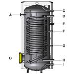 Vandens šildytuvas NIBE-BIAWAR MEGA A W-E400.81 PC 400L šilumos siurbliams