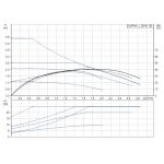 Cirkuliacinis siurblys Grundfos, Alpha 1, 25-40 180
