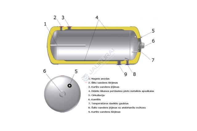 Vandens šildytuvas NIBE-BIAWAR W-E 120.24 S 120L horizontalus, be teno