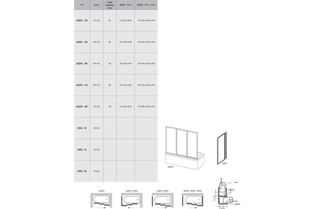 Stacionari vonios sienelė Ravak, APSV-70, balta+stiklas Grape